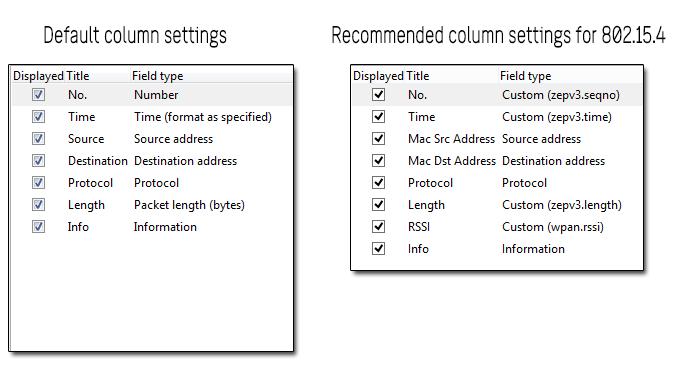 wireskhark_columns