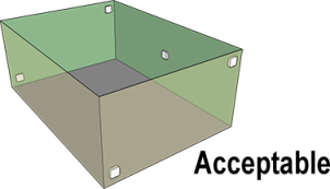 3D_anchors_acceptable