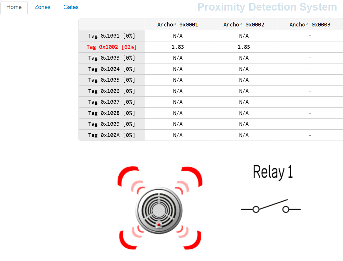 proximity_detection_system_relay_1