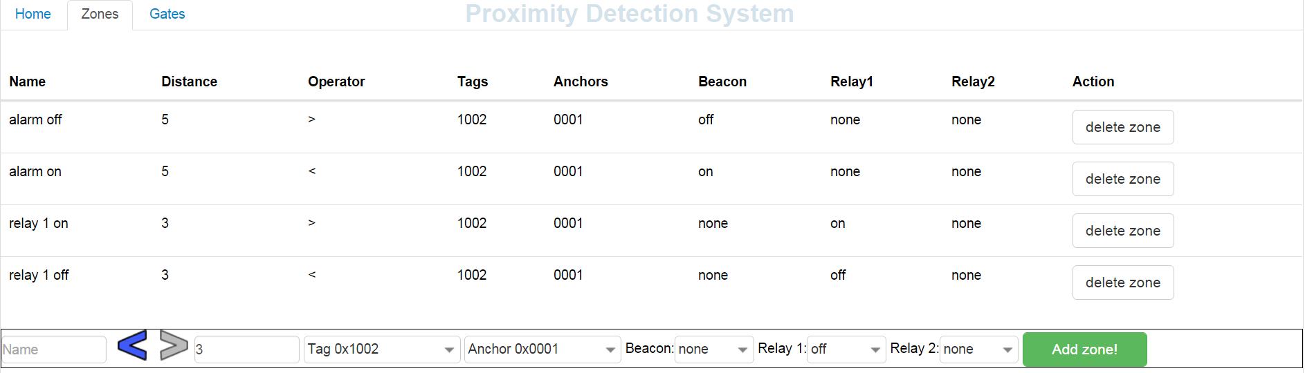 proximity_detection_system_zones