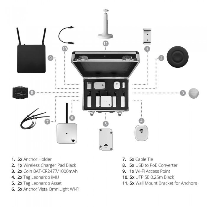 Sewio RTLS Wi-Fi Kit Content