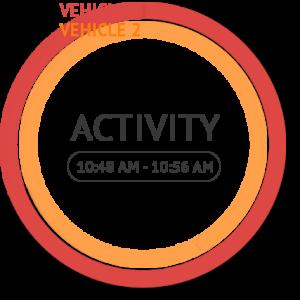 Infografika-activity-example