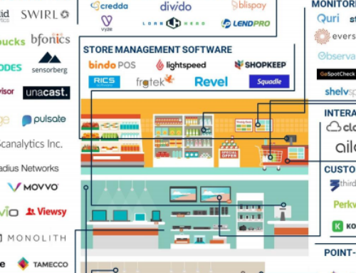 Sewio RTLS Transforming The Store Experience
