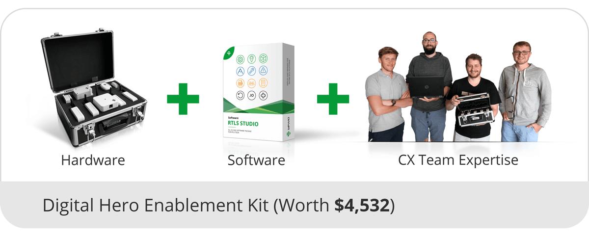 Digital Hero Enablement Kit Content